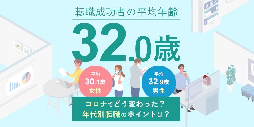 【転職成功者の年齢調査】平均年齢やコロナの影響、年代別のポイントは?